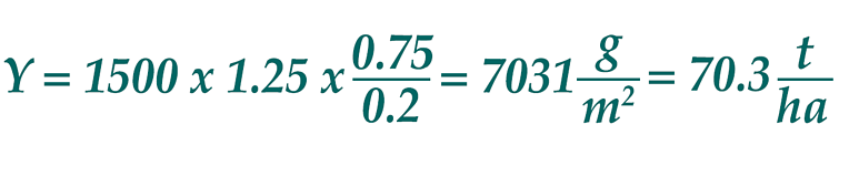 An example of the production formula that calculates potential fresh tuber yields